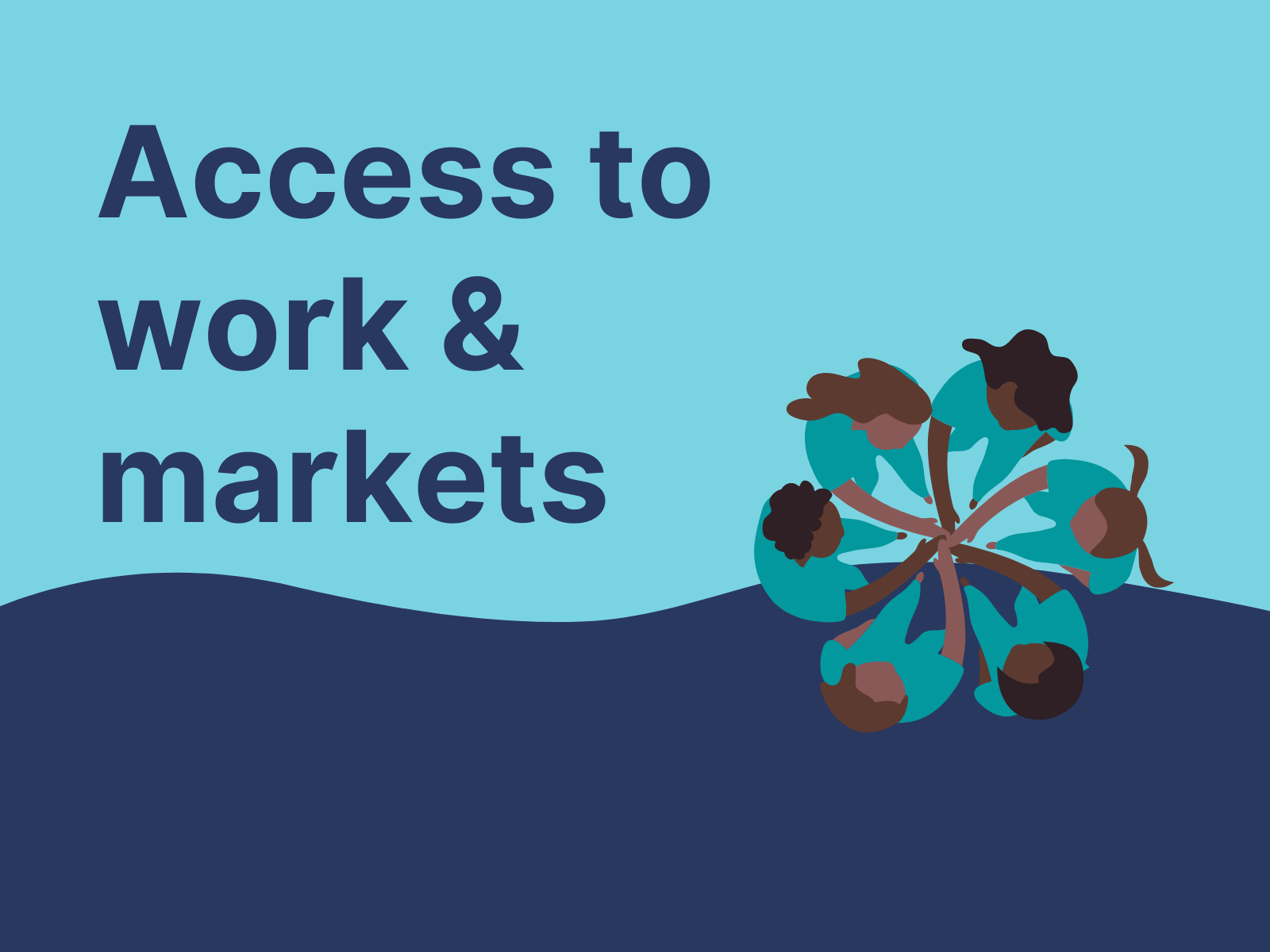 Work and Markets